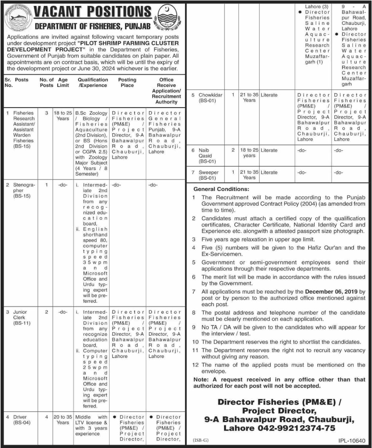 Jobs in Department of Fisheries Punjab Nov 2019