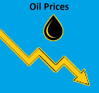 What Determines Oil Prices