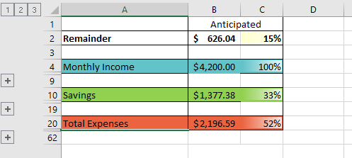 grouping in excel how to group rows in excel family finances