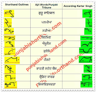 08-march-2021-ajit-tribune-shorthand-outlines