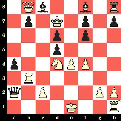Les Blancs jouent et matent en 4 coups - John Van Der Wiel vs Georg Danner, Lucerne, 1982