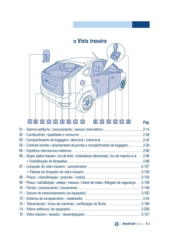 Manuais Do Propriet U00c1rio Gr U00c1tis  Manual Do Propriet U00c1rio