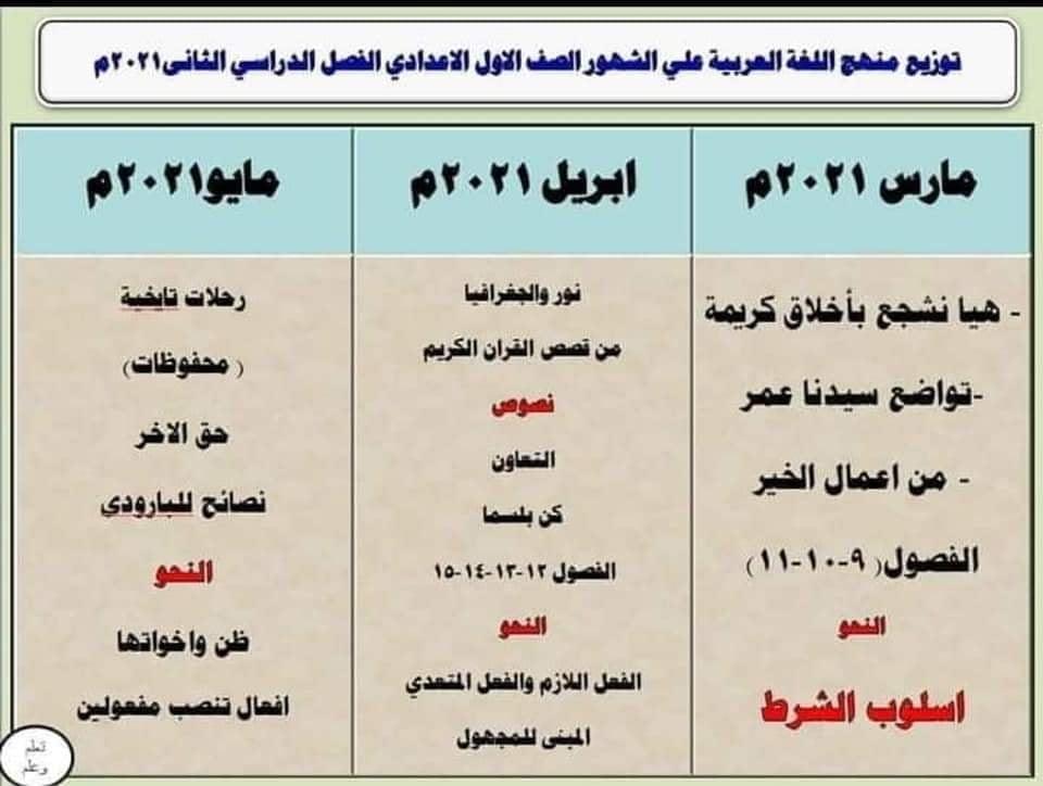 توزيع منهج اللغة العربية للصف الاول الاعدادي ترم ثان
