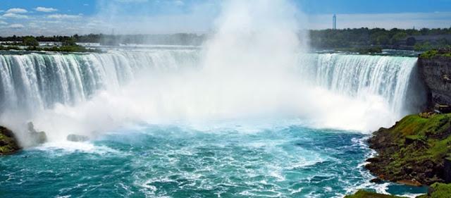Fuso horário Niagara Falls x Brasil