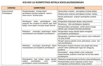 Kisi-Kisi Soal Kepemimpinan Pembelajaran UKKS, http://www.librarypendidikan.com