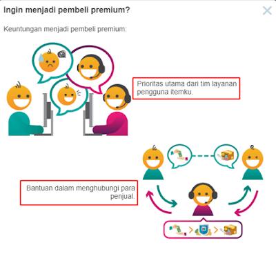 Keuntungan Pembeli Premium