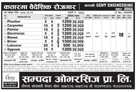 Jobs For Nepali In Qatar, Salary -Rs.44,000/