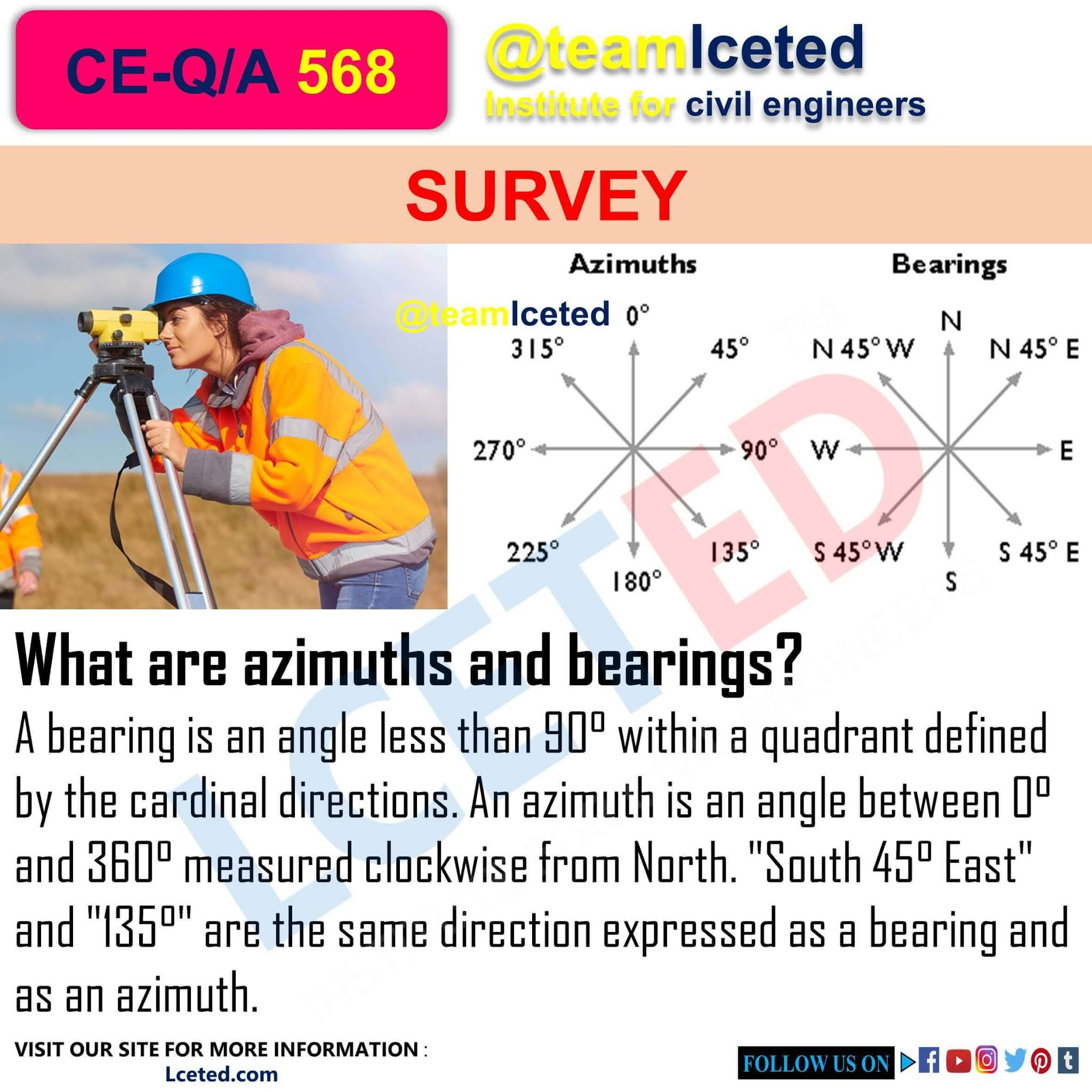 WHAT IS AZIMUTH AND BEARINGS IN SURVEYING