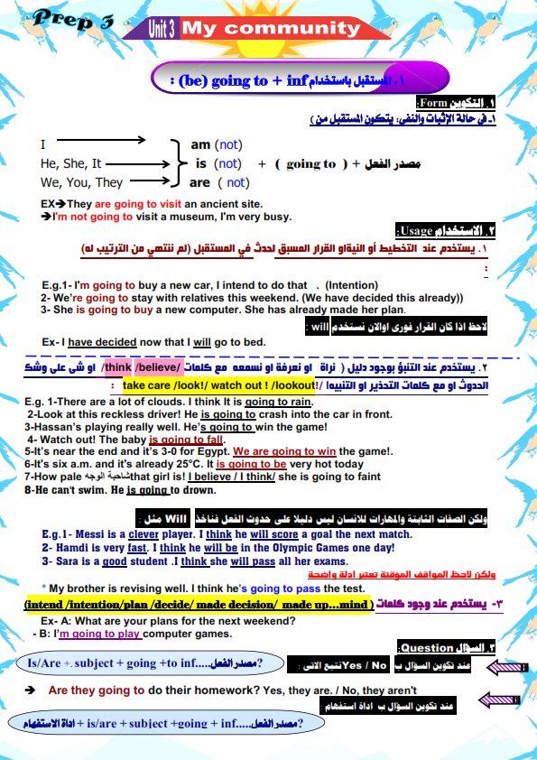 قواعد انجليزى الوحدات (3-4) الصف الثالث الإعدادى الترم الأول 2022 مستر محمد فوزى
