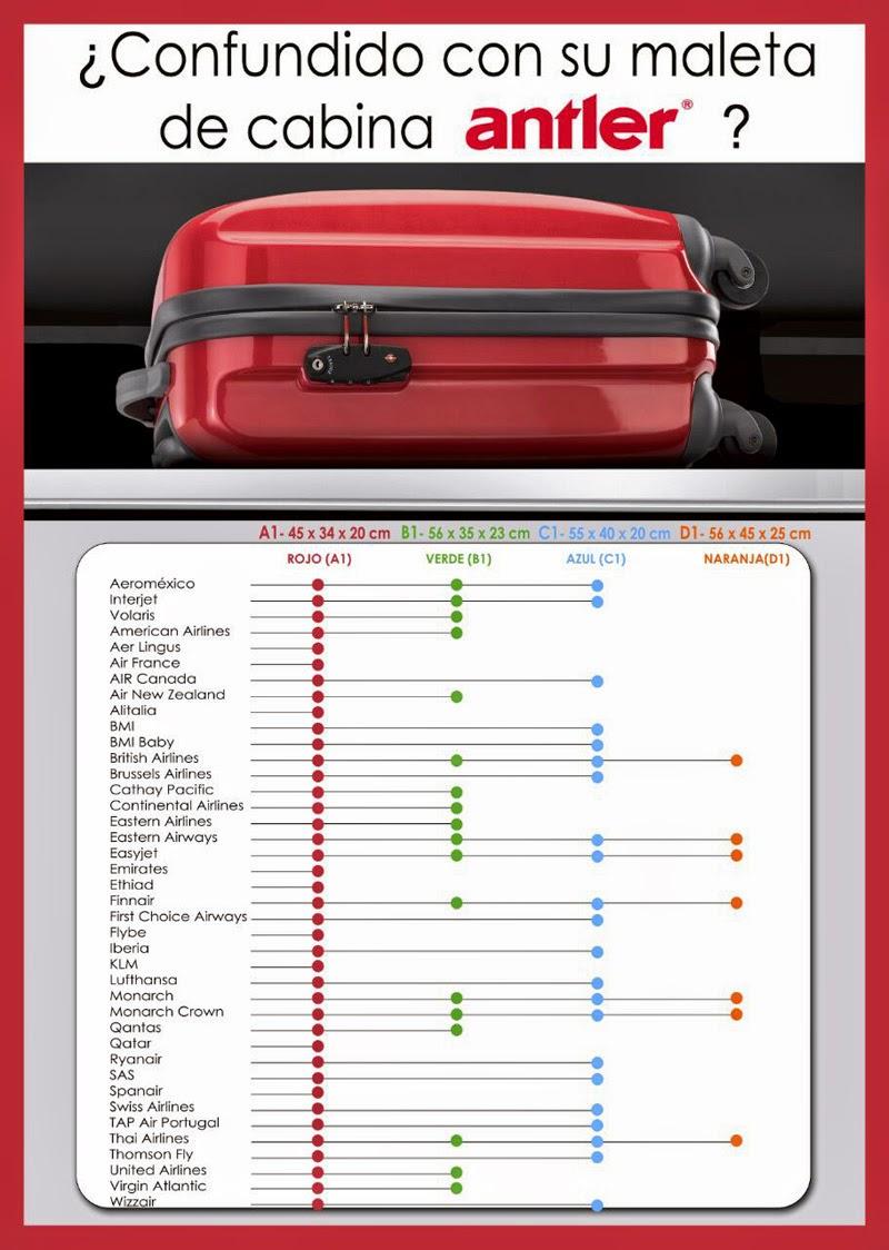 Medidas maletas de cabina y peso equipaje antler y it luggage - Medidas maletas de cabina ...