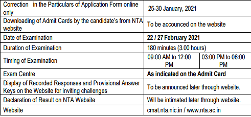 CMAT Admit card release date