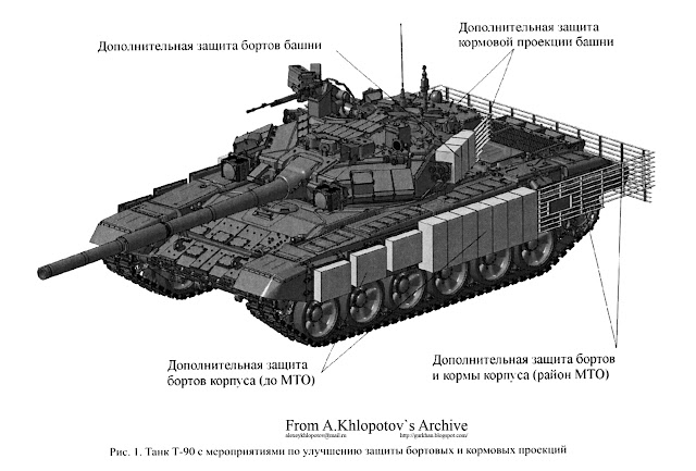 [Official] Armata Discussion thread #5 - Page 31 %25D0%25BC%25D0%25BE%25D0%25B4%25D0%25B5%25D1%2580%25D0%25BD.%25D0%25B7%25D0%25B0%25D1%2589%25D0%25B8%25D1%2582%25D1%258B