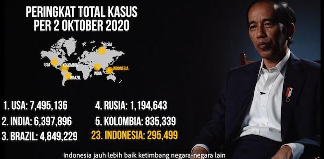 Jokowi: Dibanding Negara Berpenduduk Besar Lain, Kasus Corona Di Indonesia Jauh Lebih Baik