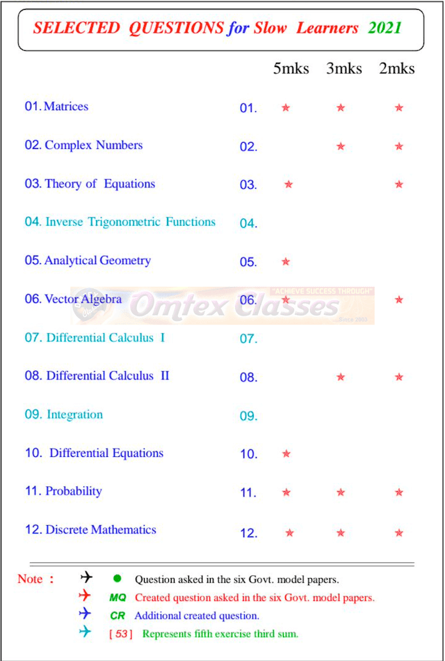 XII Std Maths Selected Questions for Slow Learners 2021 English Medium Tamil Nadu.