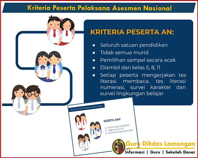 Kriteria Peserta Pelaksanaan Asesmen Nasional