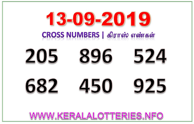 Kerala Lottery Results Guessing Best Cross Numbers Nirmal NR-138 13.9.2019