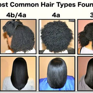 Hair question my hair is low porosity but acts like high porosity hair type vs hair porosity which urmus Choice Image