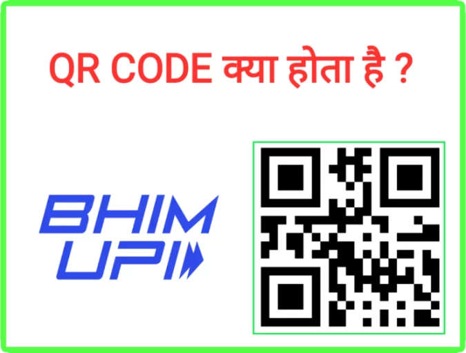 What is QR Code And it's full form of QR Code - Various info
