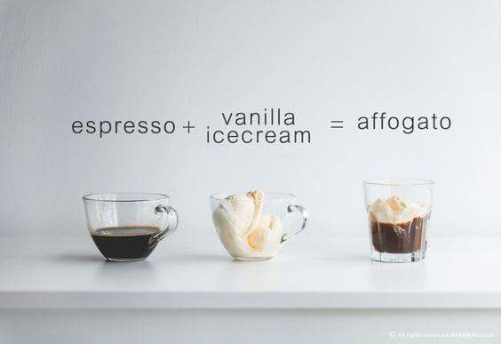 8 Coffee Formula ~ Wordless Wednesday