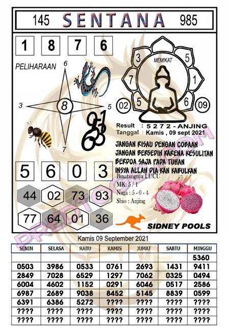 Syair Sentana Sdy Kamis 09-09-2021