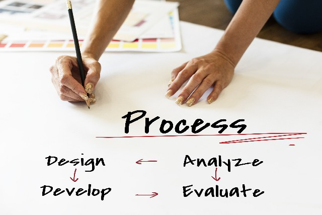 Components of Business Planning Before Starting a Business