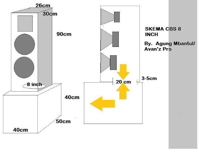 skema box cbs 8 inci