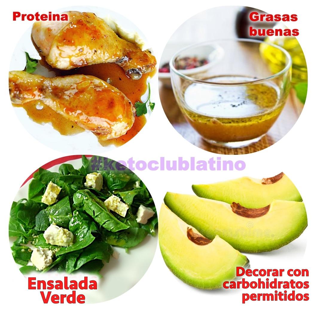 aderezos permitidos dieta cetosisgenica