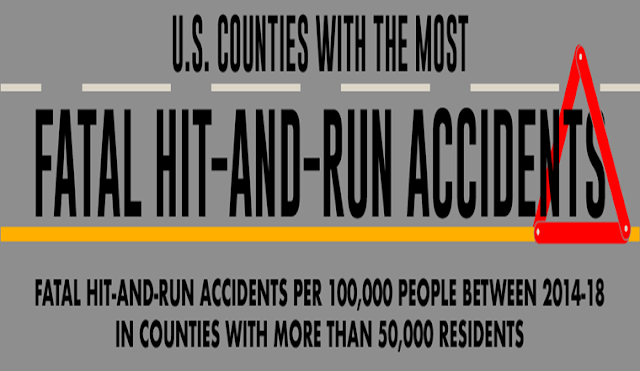 U.S. Counties With the Most Fatal Hit-and-Run Accidents #infographic