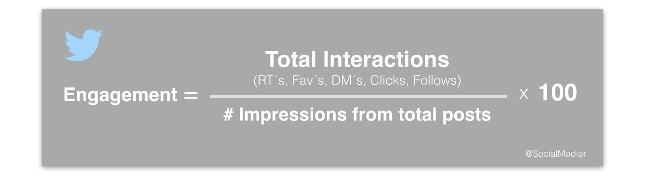 fórmula del engagement-twitter