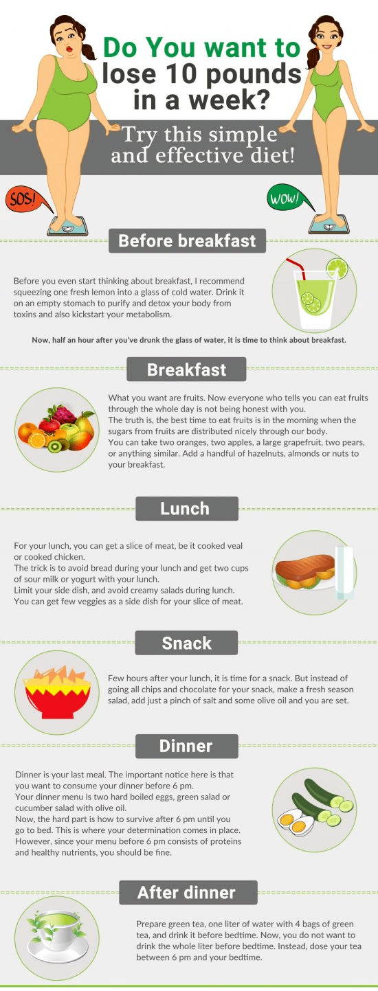 Easy and Quick Weight Loss: How to Drop 10 Pounds in 10 Days with These Tips?