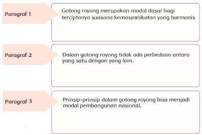 kunci jawaban keas 5 tema 1 pembelajaran 4 halaman 38