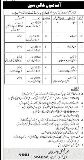 Jobs in Punjab Police Department in Rajanpur