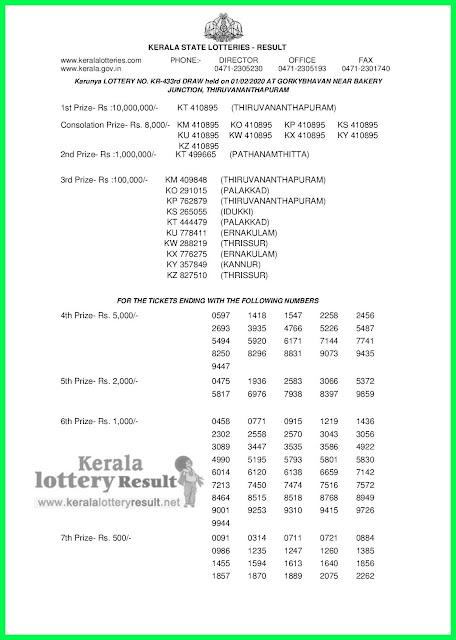 Kerala Lottery Result 01-02-2020 Karunya KR-433