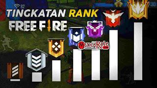 Urutan tingkatan rank ff