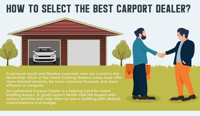 HOW TO SELECT THE BEST CARPORT DEALER? # Infographic