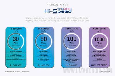 Harga Bulanan Transvision Hi-Speed