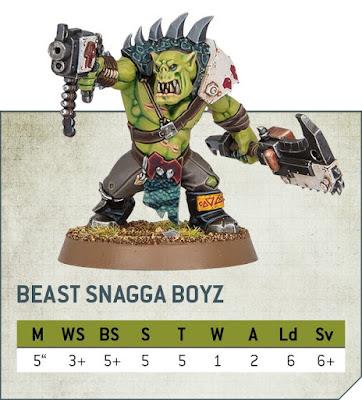 perfil beast snagga