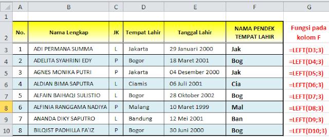 Fungsi Excel untuk Mengambil Sebagian Karakter String