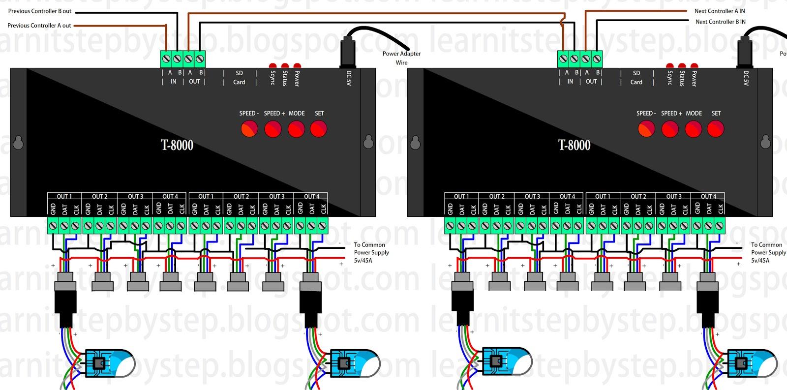 T-8000 T-8000AC T-8000C T-8000A-TTL Pixel LED Controller