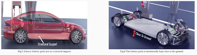 lokasi baterai pada mobil listrik