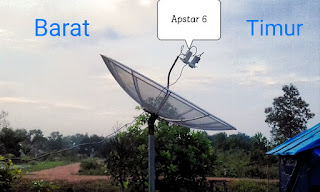 Arah Satelit Apstar 6 C Band
