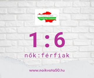 A Magyar-Bolgár Gazdasági Kamara vezetői között 1:6 a nők és férfiak aránya #KE63