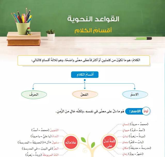 كتاب الاضواء منهج الصف الرابع الابتدائي 2021 pdf لغه عربيه