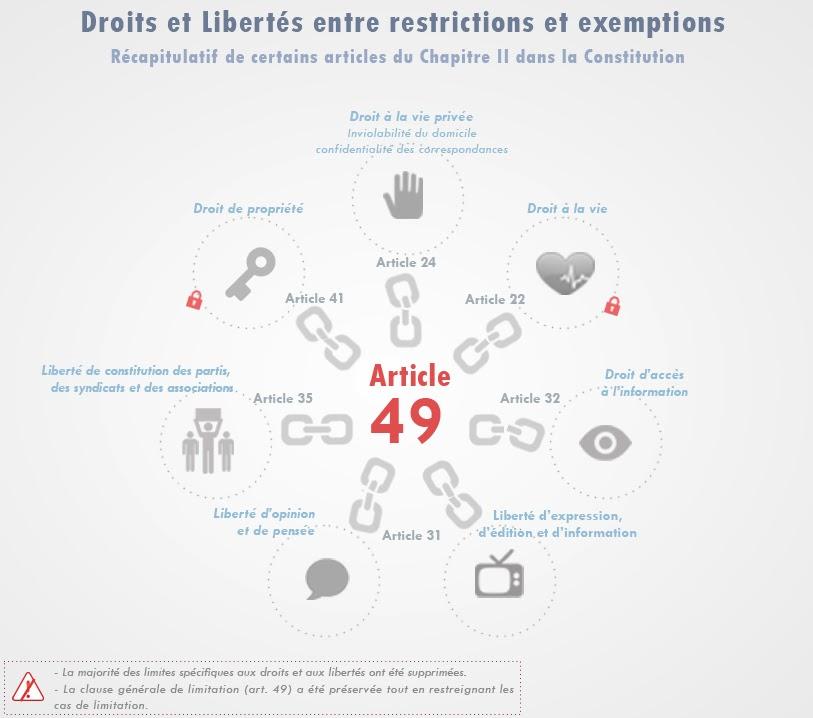 http://1.bp.blogspot.com/-3LL8e5phK2M/UwD_6afvB2I/AAAAAAAAEUI/iw_8kmBjZqQ/s1600/2.62++-+Droits+et+Libert%C3%A9s+ap+consensus+-+minimaliste+-fr.jpg