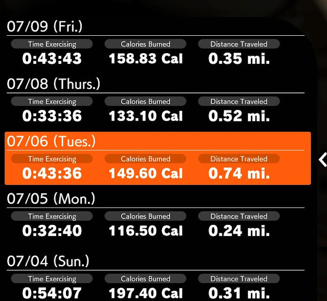 Ring Fit Adventure Week World 46 Extra Fitness Lv. 284 exercise log