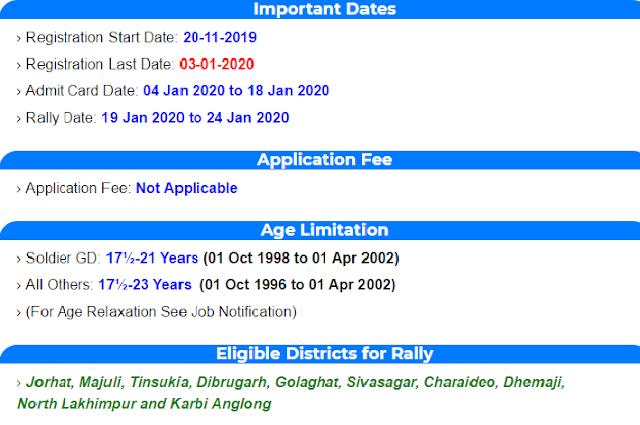 Indian Army Recruitment Rally ARO Jorhat Online Job Admit Card 2020
