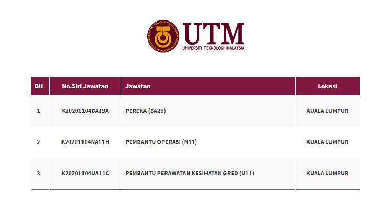 Kekosongan Terkini di Universiti Teknologi Malaysia (UTM)