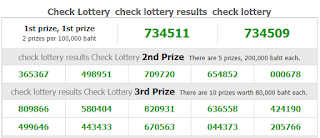 Thailand Lotto Live Result Today For 01-09-2018
