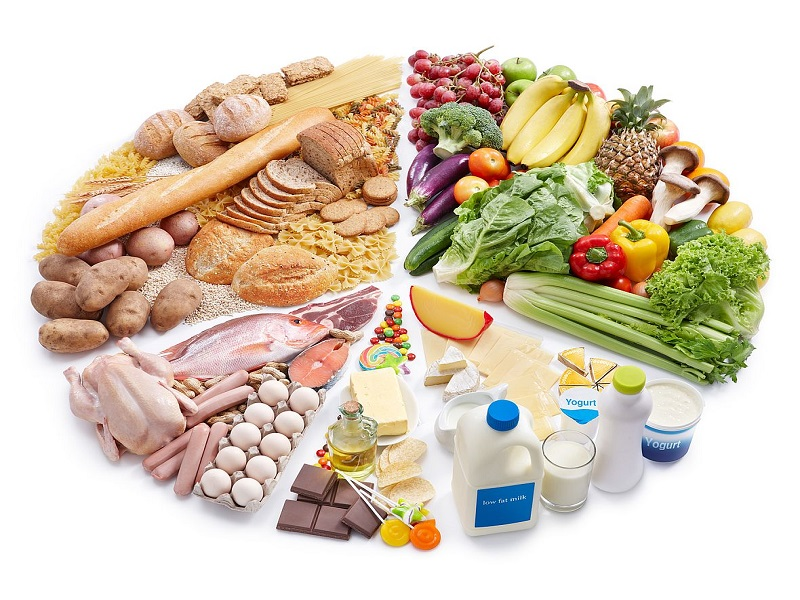 Nutrição Simplificada: As Coisas Mais Importantes Que Você Precisa Saber Sobre Nutrição