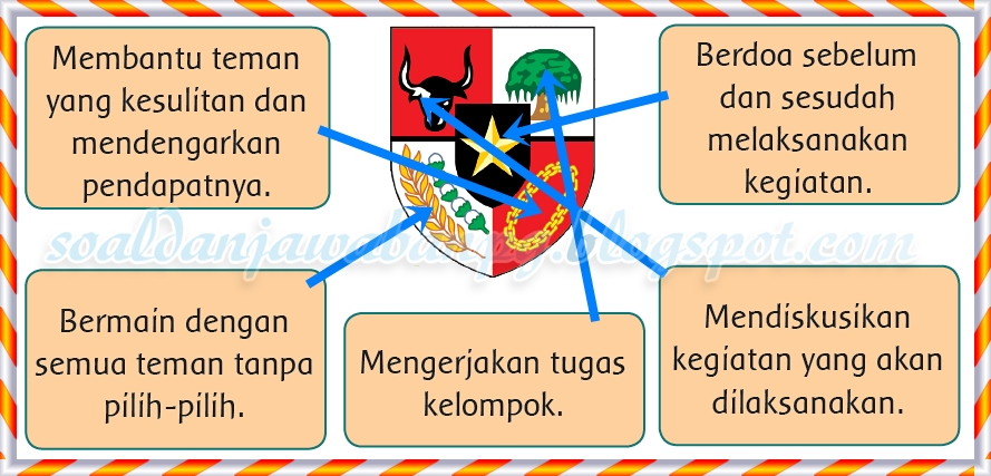 Kunci Jawaban Buku Tematik Kelas 3 Tema 8 Subtema 2 Halaman 103